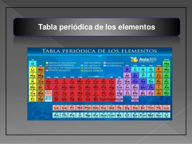 estructura atmica 5 tabla peridica de los elementos - Tabla Periodica Y Estructura Atomica