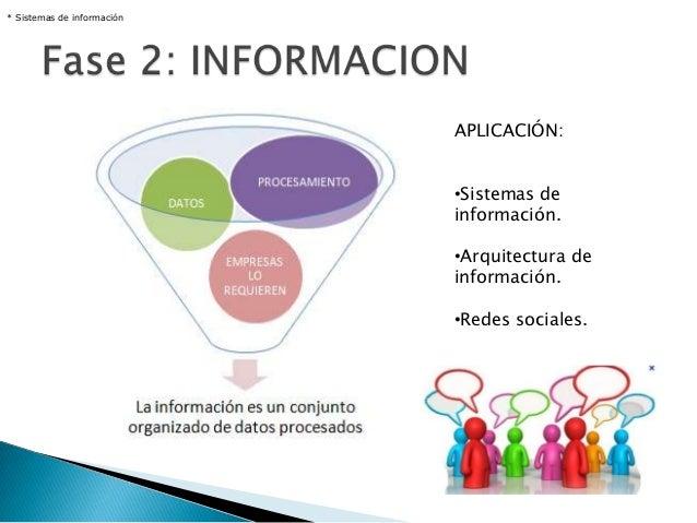 Ejemplos:* Telecomunicaciones* ComunicacionesSatelitales.* Comunicacionesmóviles