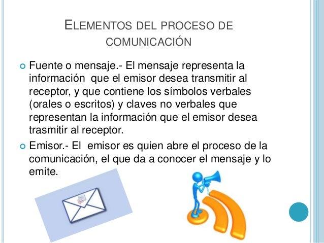El proceso de comunicación Slide 3