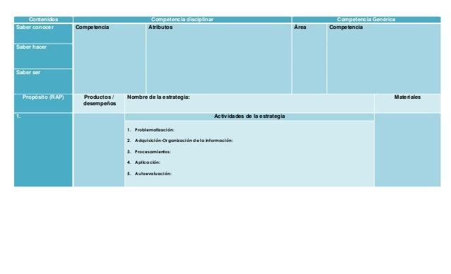Contenidos Competencia disciplinar Competencia Genérica Saber conocer Competencia Atributos Área Competencia Saber hacer S...
