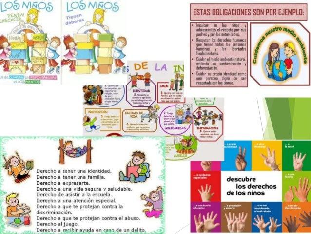 Actividad 1 derechos y obligaciones de niños y adolescentes