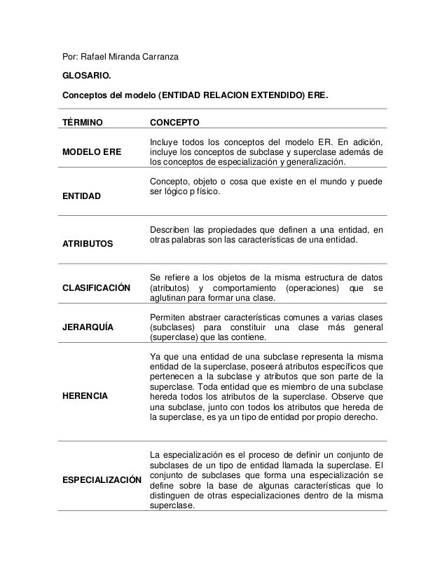 Por: Rafael Miranda CarranzaGLOSARIO.Conceptos del modelo (ENTIDAD RELACION EXTENDIDO) ERE.TÉRMINO              CONCEPTO  ...