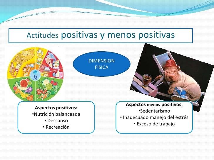 Actividad 2. reconocer mi yo como ser integral sh Slide 3