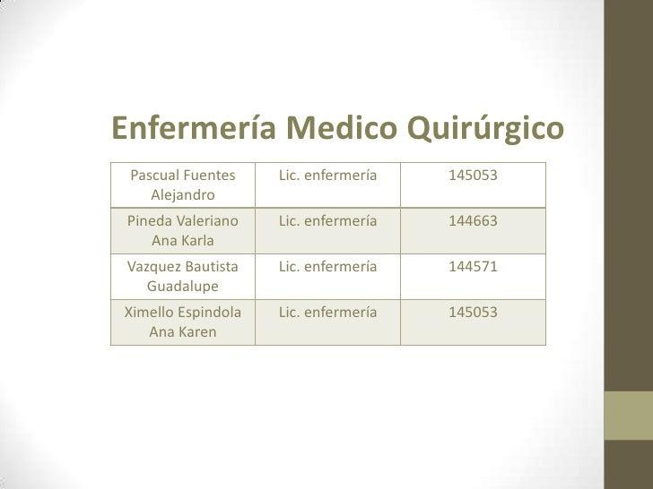 Enfermería Medico Quirúrgico<br />
