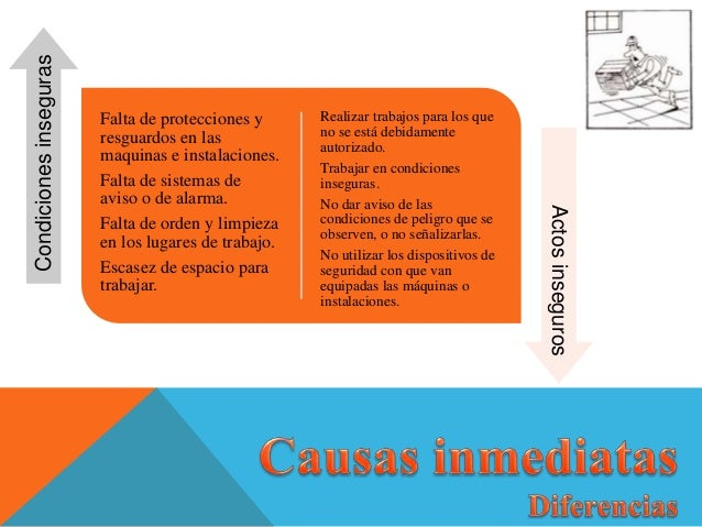 Gabapentin for pain relief