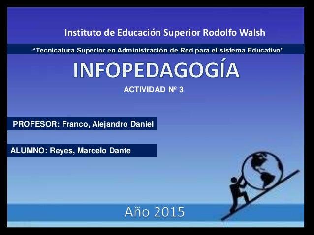 """""""Tecnicatura Superior en Administración de Red para el sistema Educativo"""" ACTIVIDAD Nº 3 PROFESOR: Franco, Alejandro Danie..."""