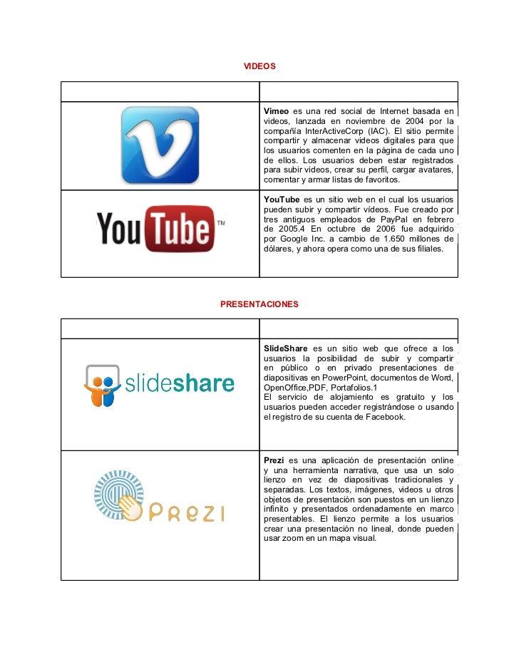 VIDEOS       Vimeo es una red social de Internet basada en       videos, lanzada en noviembre de 2004 por la       compañí...