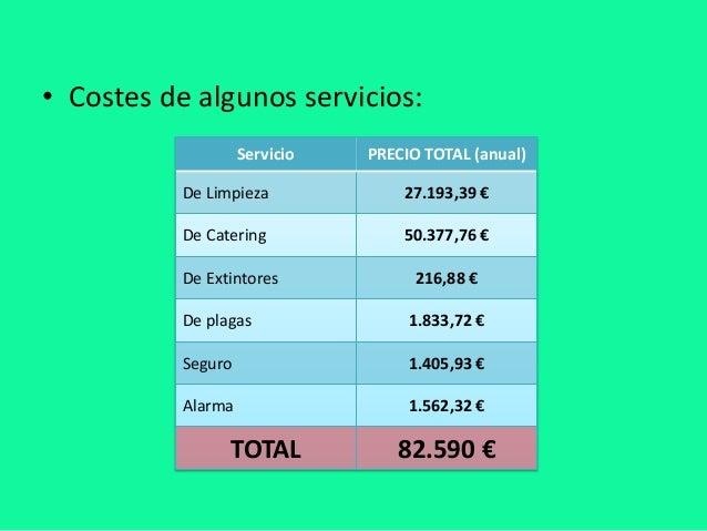 Pr Ctica 3 Presupuesto De Un Colegio