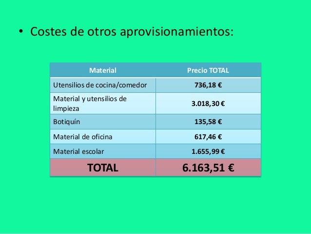 Pr ctica 3 presupuesto de un colegio - Precio comedor escolar ...