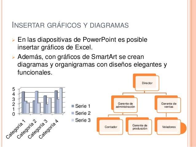 INSERTAR GRÁFICOS Y DIAGRAMAS     En las diapositivas de PowerPoint es posible insertar gráficos de Excel. Además, con g...