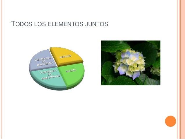 TODOS LOS ELEMENTOS JUNTOS