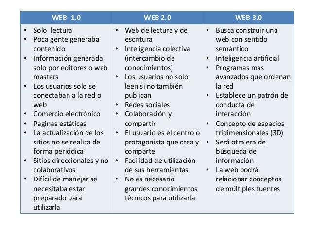 Actividad 4 laboratorio 2 Slide 2