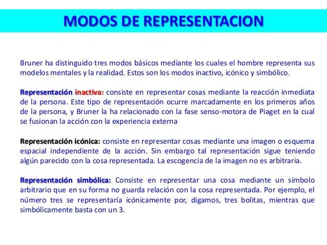 Bruner ha distinguido tres modos básicos mediante los cuales el hombre representa sus modelos mentales y la realidad. Esto...