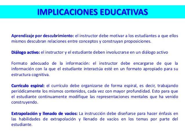Aprendizaje por descubrimiento: el instructor debe motivar a los estudiantes a que ellos mismos descubran relaciones entre...