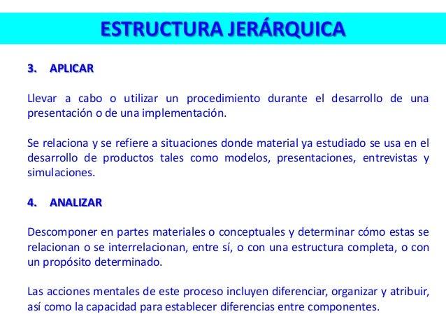 3. APLICAR Llevar a cabo o utilizar un procedimiento durante el desarrollo de una presentación o de una implementación. Se...