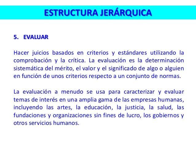 ESTRUCTURA JERÁRQUICA 5. EVALUAR Hacer juicios basados en criterios y estándares utilizando la comprobación y la crítica. ...