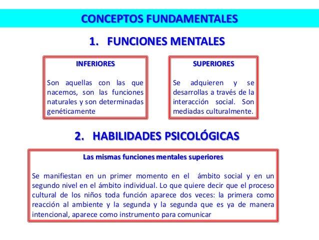 1. FUNCIONES MENTALES CONCEPTOS FUNDAMENTALES INFERIORES Son aquellas con las que nacemos, son las funciones naturales y s...