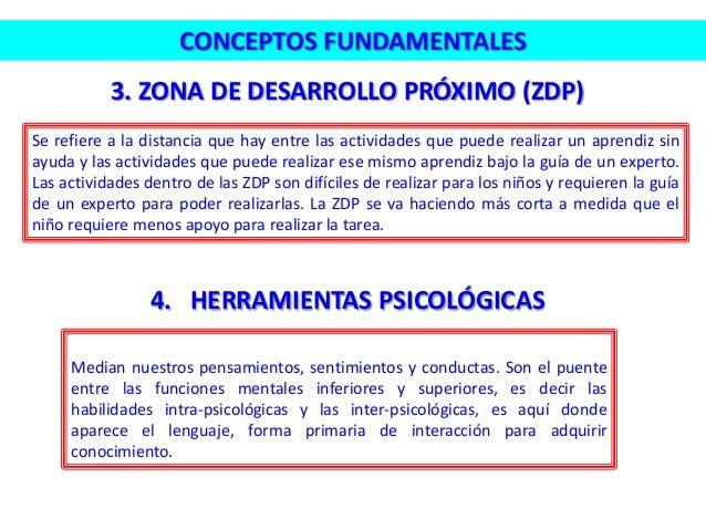 3. ZONA DE DESARROLLO PRÓXIMO (ZDP) CONCEPTOS FUNDAMENTALES Se refiere a la distancia que hay entre las actividades que pu...