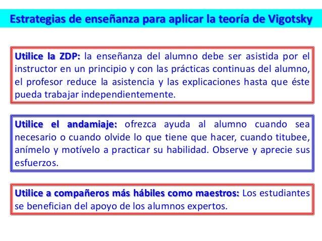 Estrategias de enseñanza para aplicar la teoría de Vigotsky Utilice la ZDP: la enseñanza del alumno debe ser asistida por ...