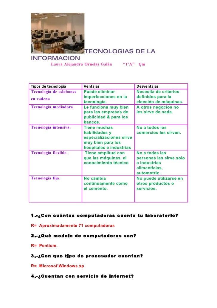 "TECNOLOGIAS DE LA INFORMACION             Laura Alejandra Ornelas Galán    ""1ºA"" t/m     Tipos de tecnología        Ventaj..."