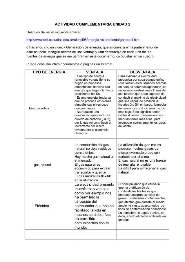 ACTIVIDAD COMPLEMENTARIA UNIDAD 2 Después de ver el siguiente enlace: http://www.oni.escuelas.edu.ar/olimpi98/energia-vs-a...