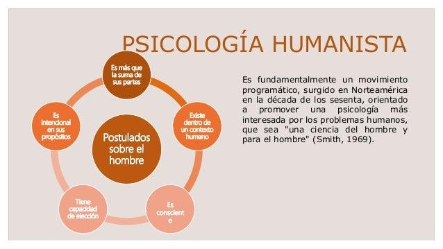 PSICOLOGÍA HUMANISTA Es fundamentalmente un movimiento programático, surgido en Norteamérica en la década de los sesenta, ...