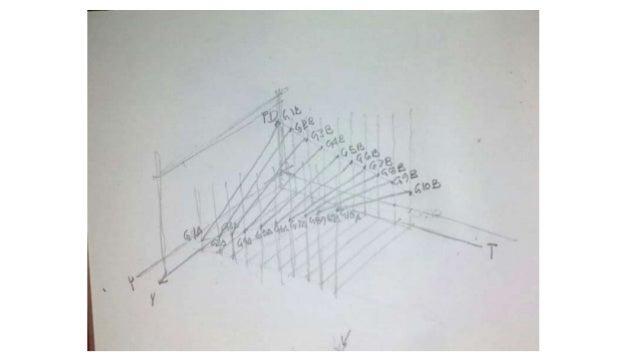 Actividad de Aprendizaje Diseño y Comunicación Visual FES-UNAM Geometría I De Jesús Hernández Gabriel Hernández González V...
