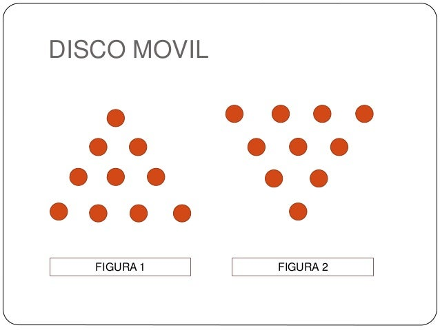 DISCO MOVIL FIGURA 1 FIGURA 2