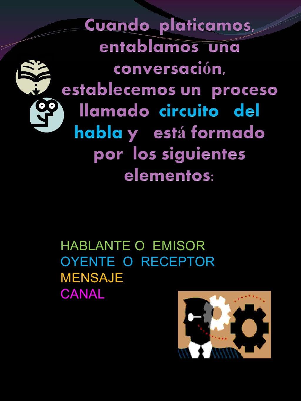 Circuito Del Habla : Actividad del circuito del habla