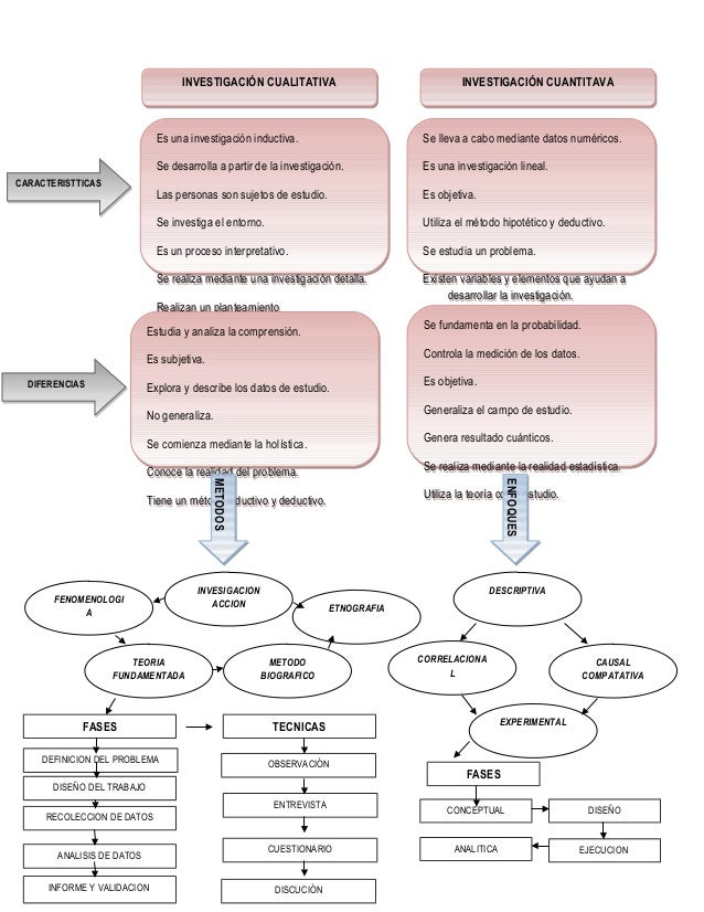 Cuadro comparativo de tipos de paradigmas for Tipos de cuadros