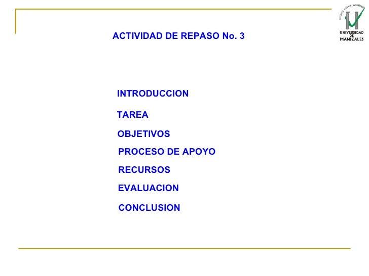 INTRODUCCION TAREA PROCESO DE APOYO RECURSOS EVALUACION CONCLUSION ACTIVIDAD DE REPASO No. 3 OBJETIVOS