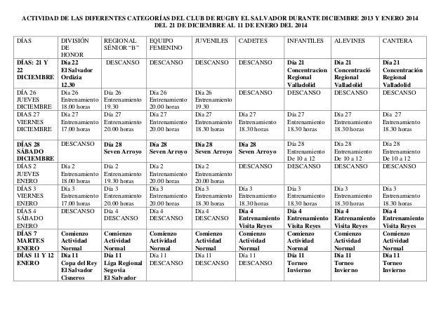 ACTIVIDAD DE LAS DIFERENTES CATEGORÍAS DEL CLUB DE RUGBY EL SALVADOR DURANTE DICIEMBRE 2013 Y ENERO 2014 DEL 21 DE DICIEMB...