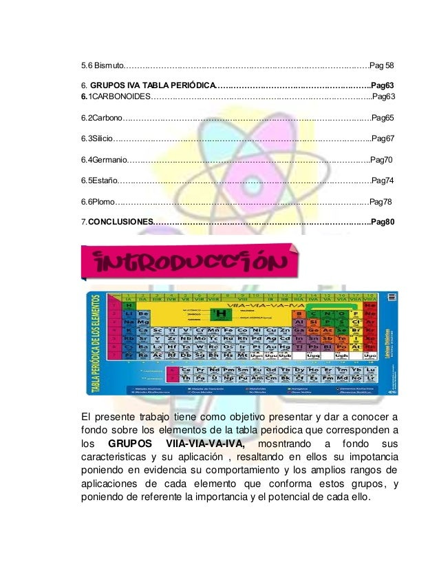 Actividad elementos de la tabla periodica pag55 4 urtaz Choice Image