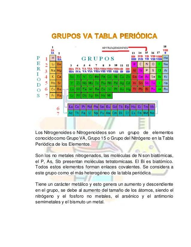 Actividad elementos de la tabla periodica 44 urtaz Images