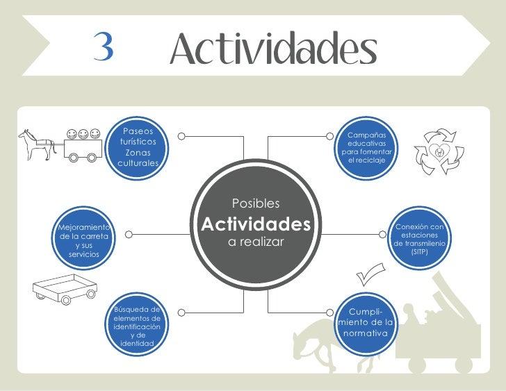 3                       Actividades                  Paseos                          Campañas                 turísticos  ...