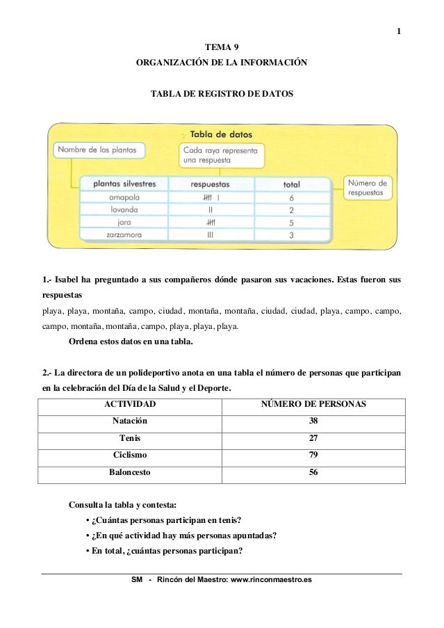 1SM - Rincón del Maestro: www.rinconmaestro.esTEMA 9ORGANIZACIÓN DE LA INFORMACIÓNTABLA DE REGISTRO DE DATOS1.- Isabel ha ...