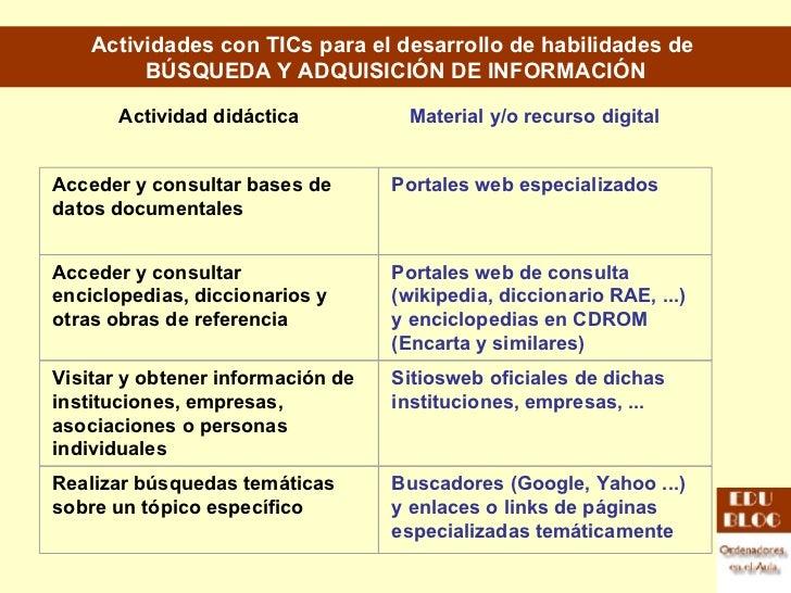 Actividades TIC en aula Slide 2