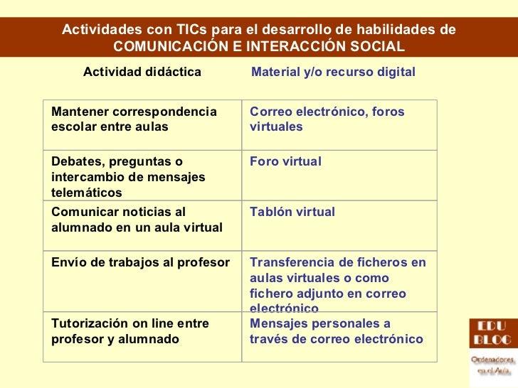 Actividades TIC en aula Slide 3