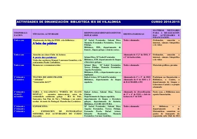 ACTIVIDADES DE DINAMIZACIÓN BIBLIOTECA IES DE VILALONGA CURSO 2014-2015 TEMPORALI- ZACIÓN TÍTULO DA ACTIVIDADE RESPONSABLE...