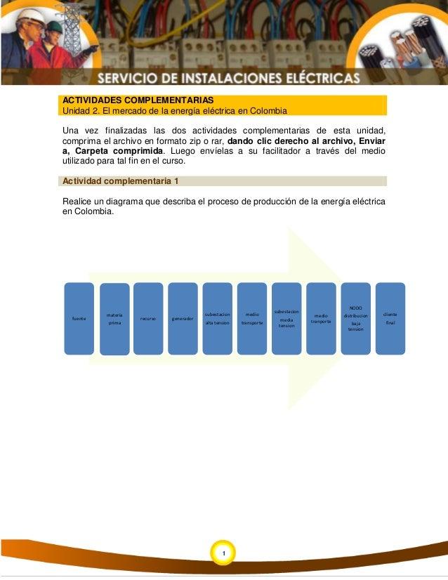 ACTIVIDADES COMPLEMENTARIASUnidad 2. El mercado de la energía eléctrica en ColombiaUna vez finalizadas las dos actividades...