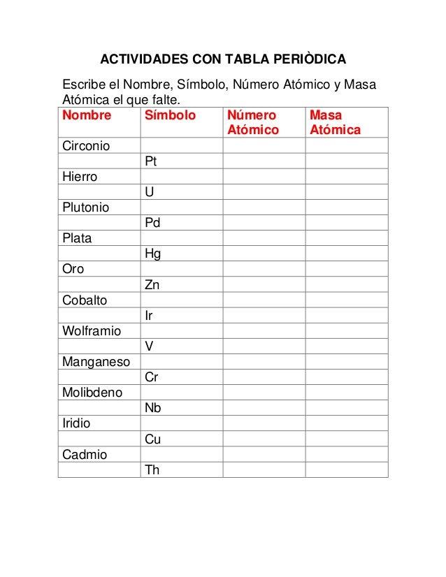Actividades con tabla peridica actividades con tabla peridica escribe el nombre smbolo nmero atmico y masa atmica el urtaz Gallery