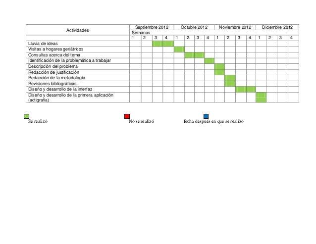 Septiembre 2012       Octubre 2012          Noviembre 2012       Diciembre 2012                   Actividades             ...