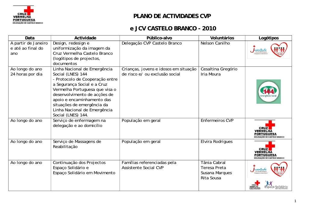 PLANO DE ACTIVIDADES CVP                                                              e JCV CASTELO BRANCO - 2010         ...