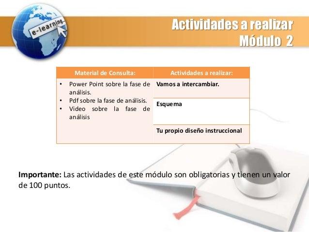 Actividades a realizar Módulo 2 Material de Consulta: • • •  Actividades a realizar:  Power Point sobre la fase de Vamos a...