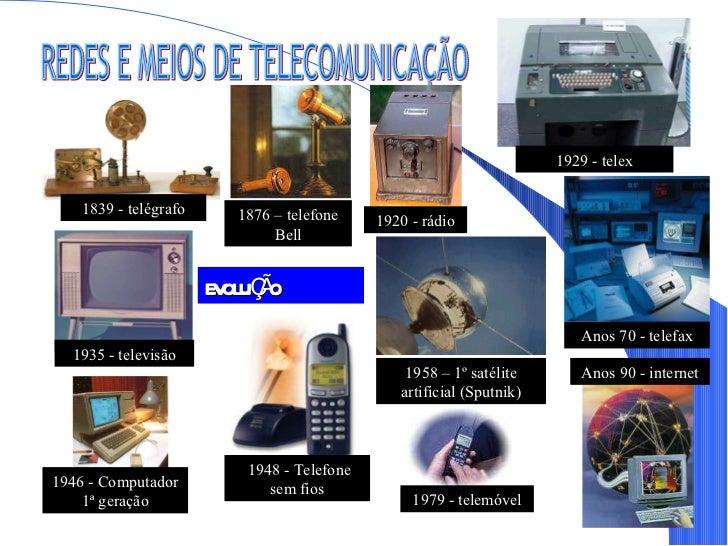 REDES E MEIOS DE TELECOMUNICAÇÃO EVOLUÇÃO 1839 - telégrafo 1876 – telefone Bell 1920 - rádio 1929 - telex 1935 - televisão...
