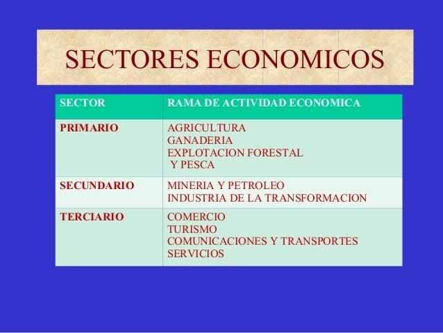 Actividades economicas en mexico - Cual es la calefaccion mas economica ...
