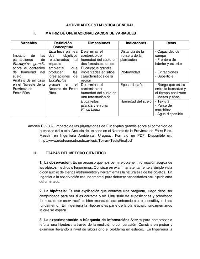 ACTIVIDADES ESTADISTICA GENERAL  I. MATRIZ DE OPERIACIONALIZACION DE VARIABLES  Variables Definición  Conceptual  Dimensio...