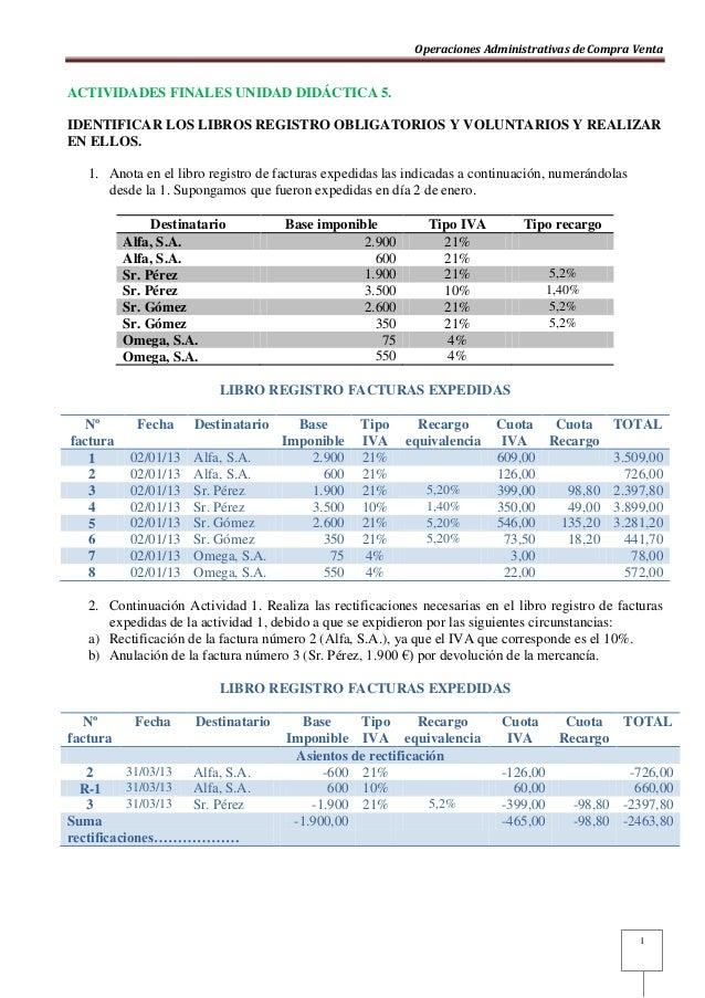 Operaciones Administrativas de Compra VentaACTIVIDADES FINALES UNIDAD DIDÁCTICA 5.IDENTIFICAR LOS LIBROS REGISTRO OBLIGATO...