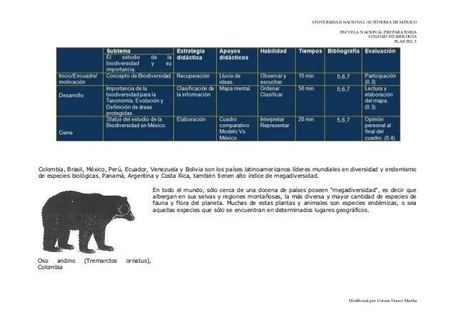 UNIVERSIDAD NACIONAL AUTÓNOMA DE MÉXICO ESCUELA NACIONAL PREPARATORIA COLEGIO DE BIOLOGÍA PLANTEL 5 Colombia, Brasil, Méxi...