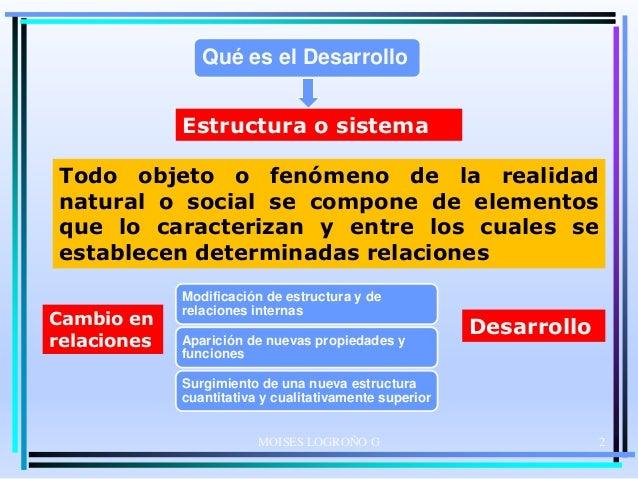 ACTIVIDADES RECTORAS VIGOSTKI Slide 2